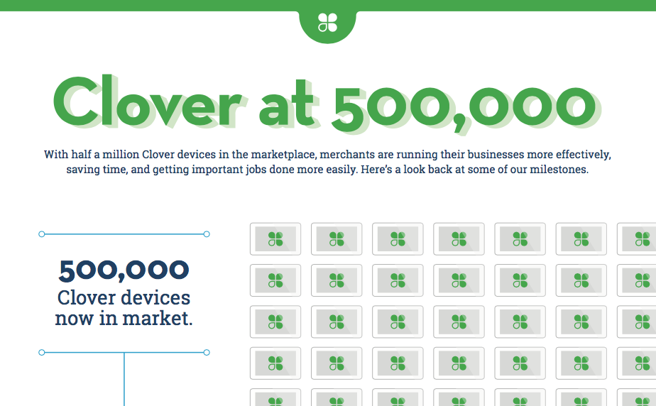 Clover Passes a Milestone: 500,000 Devices and Counting